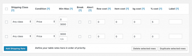 setting up shipping cost rules based on line total
