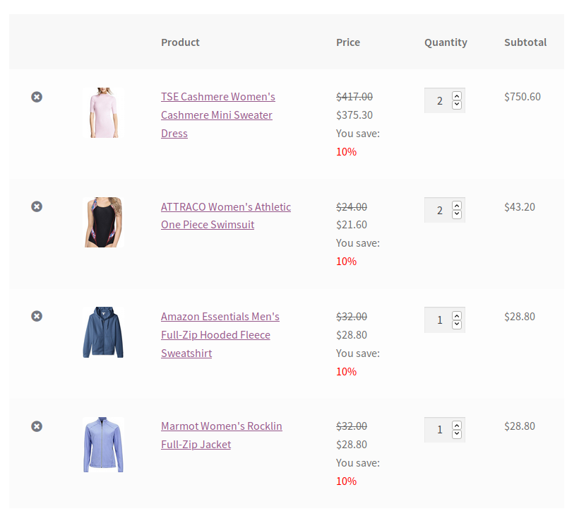 Enable Wholesale Discount In WooCommerce