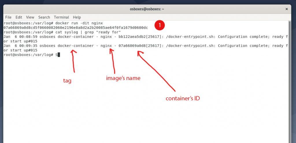 Configure Docker logging with rsyslog - log message in rsyslog